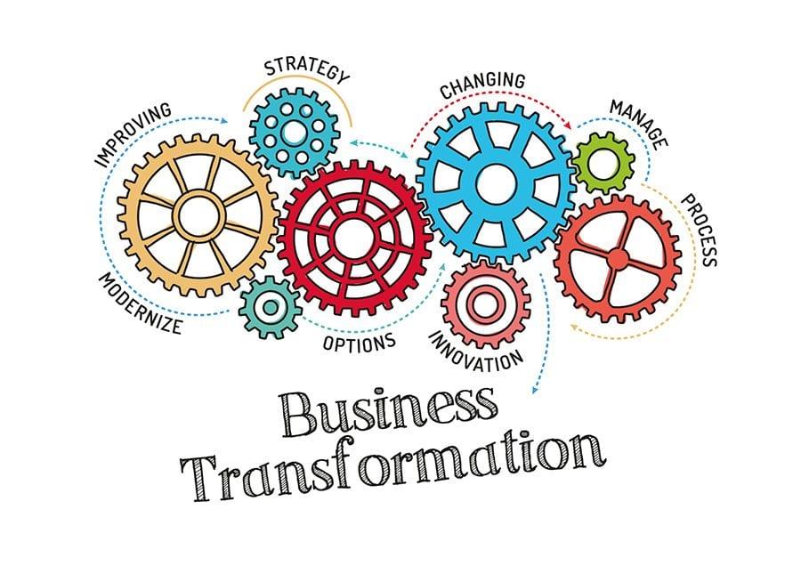 Business-Transformation-Process